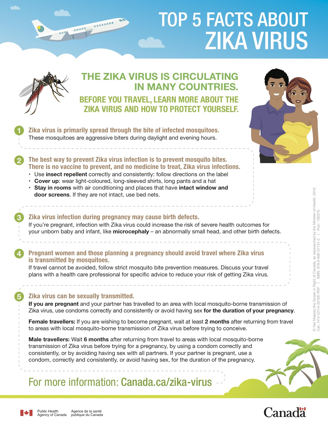 Useful facts about Zika Virus and your warm winter getaway…